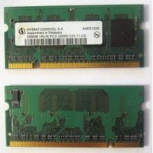 Модуль памяти для ноутбуков 256MB DDR2 SODIMM PC3200 (Лобня)